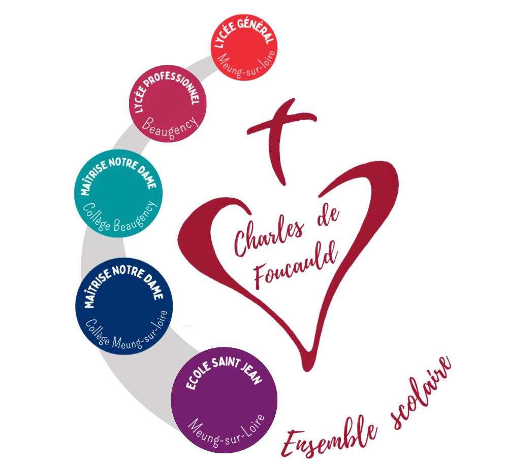 Groupe Scolaire Charles de Foucauld